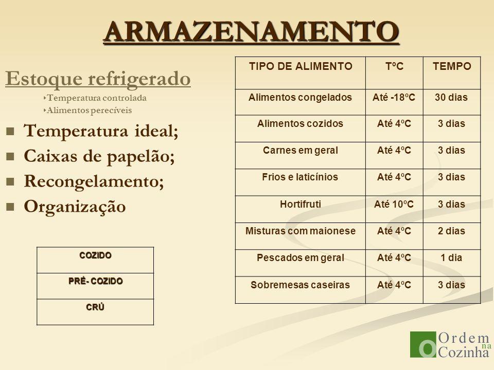 ARMAZENAMENTO Estoque refrigerado Temperatura controlada Alimentos perecíveis Temperatura ideal; Caixas de papelão; Recongelamento; Organização COZIDO