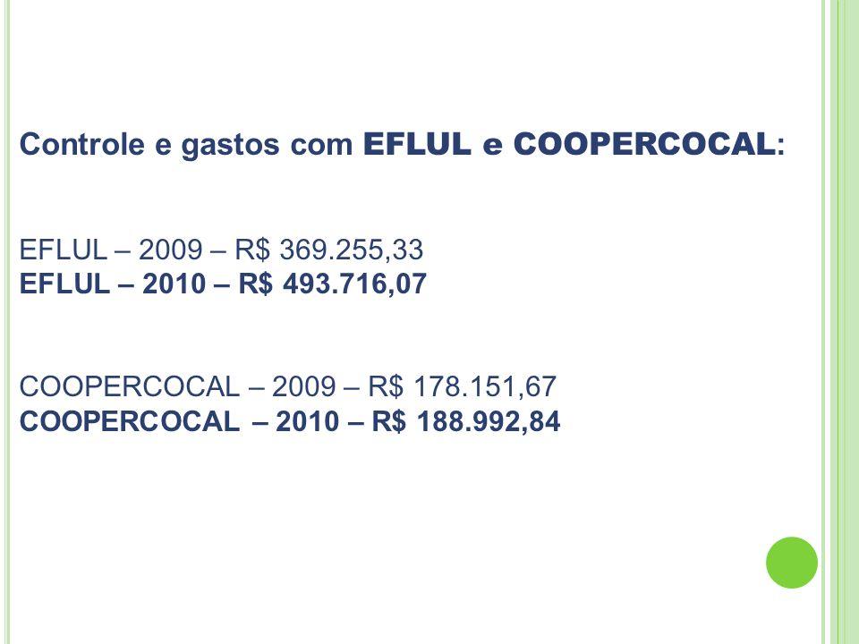 Controle e gastos com EFLUL e COOPERCOCAL : EFLUL – 2009 – R$ 369.255,33 EFLUL – 2010 – R$ 493.716,07 COOPERCOCAL – 2009 – R$ 178.151,67 COOPERCOCAL –