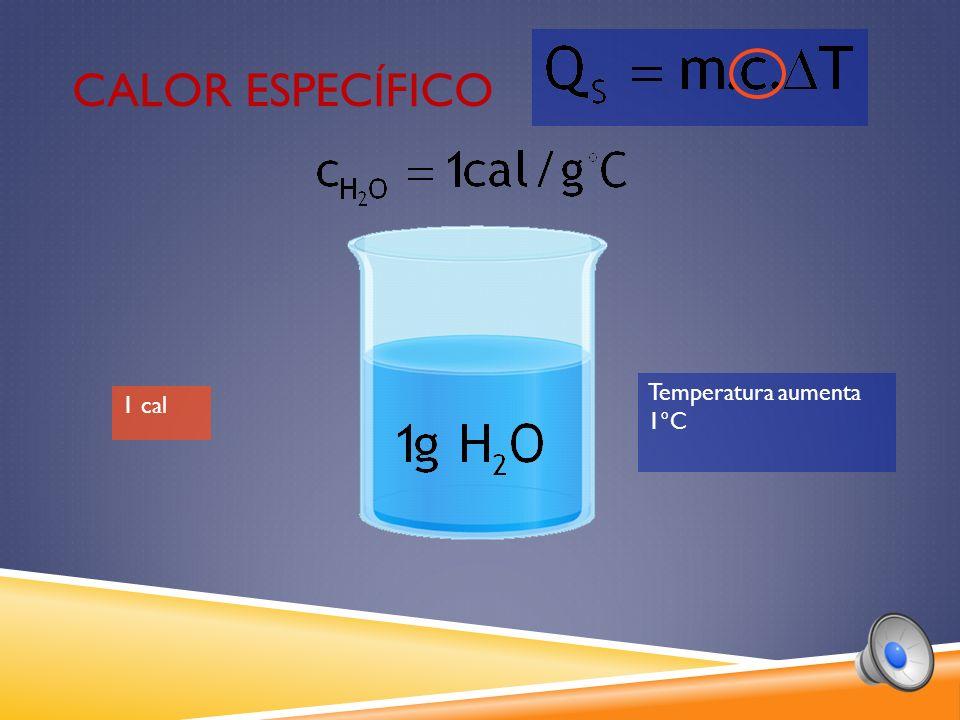 CALOR ESPECÍFICO 1 cal Temperatura aumenta 1°C