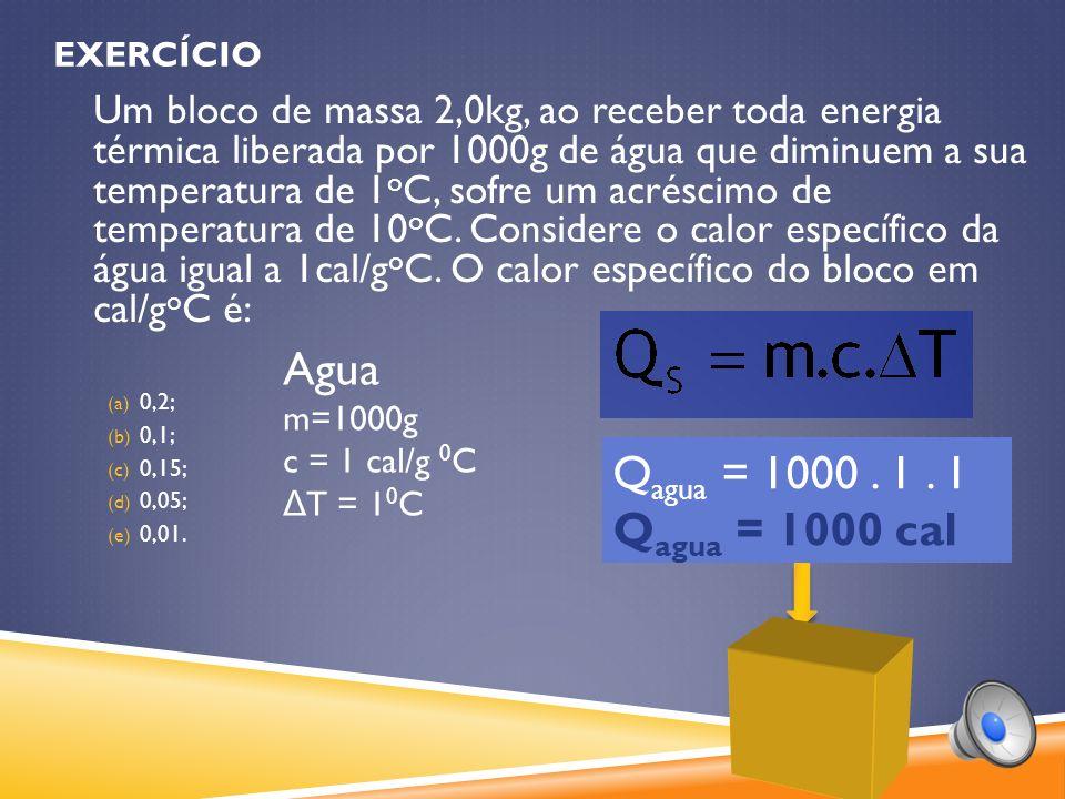 EXERCÍCIO Um bloco de massa 2,0kg, ao receber toda energia térmica liberada por 1000g de água que diminuem a sua temperatura de 1 o C, sofre um acréscimo de temperatura de 10 o C.