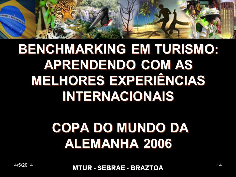BENCHMARKING EM TURISMO: APRENDENDO COM AS MELHORES EXPERIÊNCIAS INTERNACIONAIS COPA DO MUNDO DA ALEMANHA 2006 4/5/201414 MTUR - SEBRAE - BRAZTOA