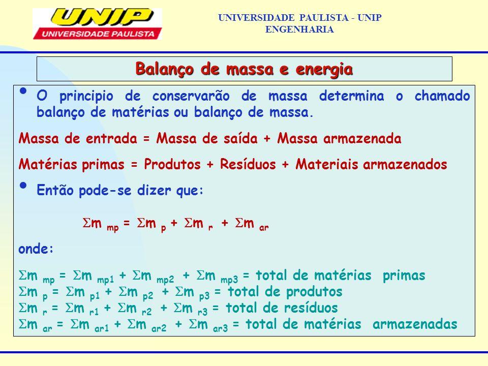 O principio de conservarão de massa determina o chamado balanço de matérias ou balanço de massa. Massa de entrada = Massa de saída + Massa armazenada