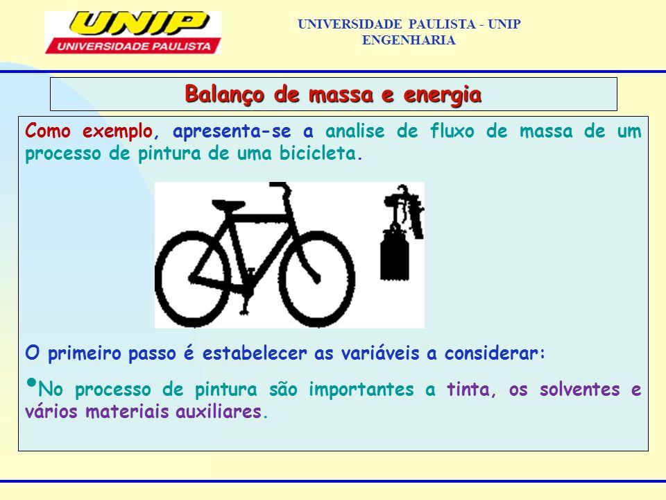 Como exemplo, apresenta-se a analise de fluxo de massa de um processo de pintura de uma bicicleta. O primeiro passo é estabelecer as variáveis a consi