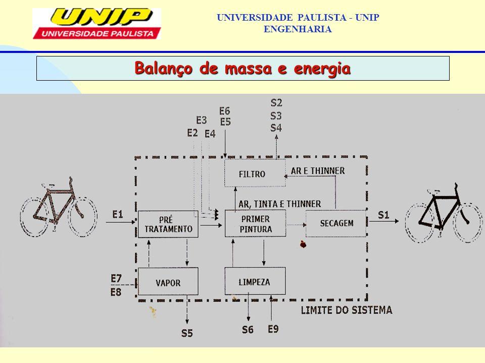 Balanço de massa e energia UNIVERSIDADE PAULISTA - UNIP ENGENHARIA