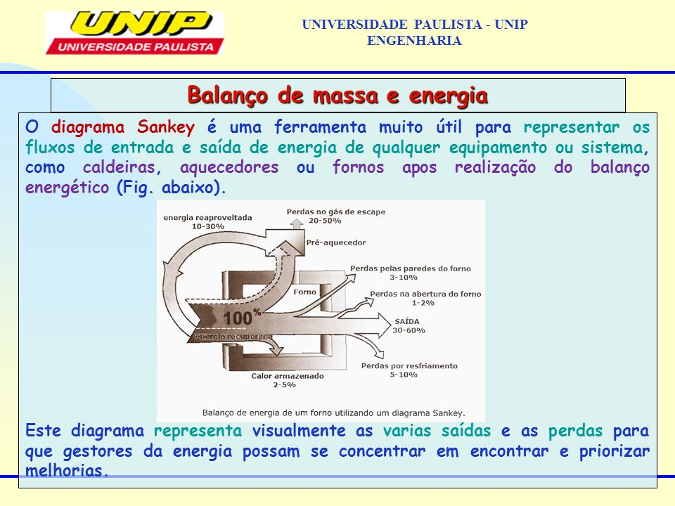 O diagrama Sankey é uma ferramenta muito útil para representar os fluxos de entrada e saída de energia de qualquer equipamento ou sistema, como caldei