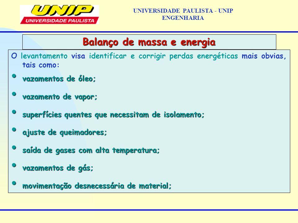 O levantamento visa identificar e corrigir perdas energéticas mais obvias, tais como: vazamentos de óleo; vazamentos de óleo; vazamento de vapor; vaza