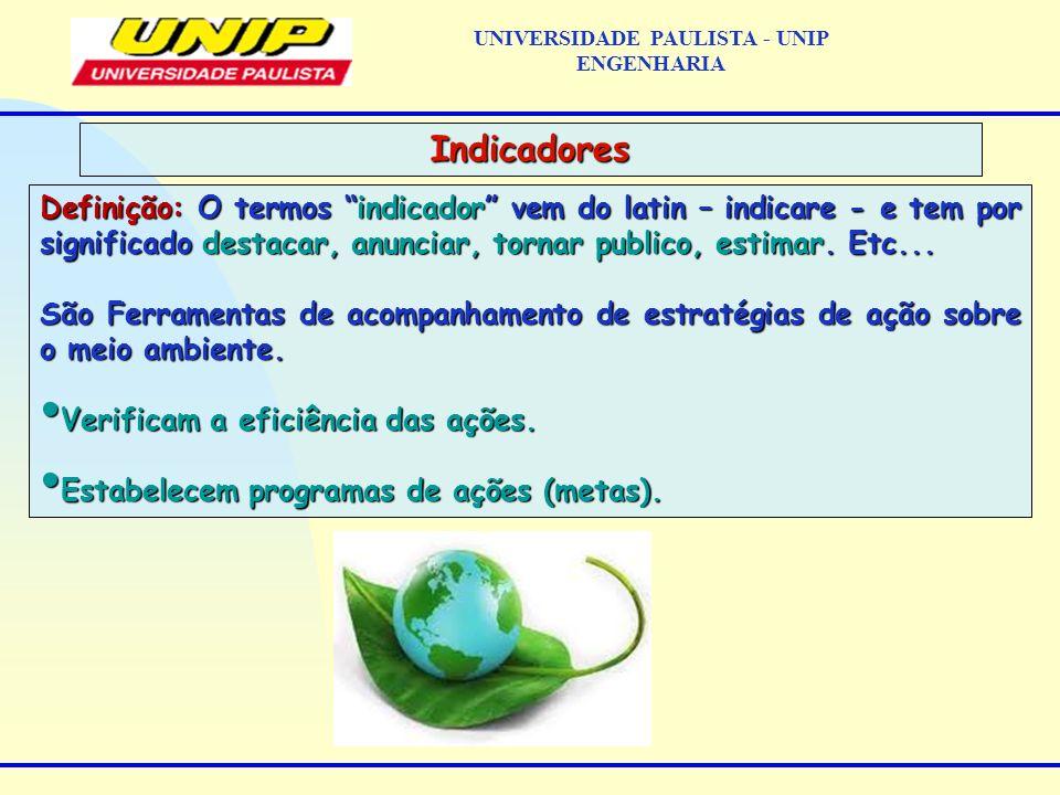 Definição: O termos indicador vem do latin – indicare - e tem por significado destacar, anunciar, tornar publico, estimar. Etc... São Ferramentas de a