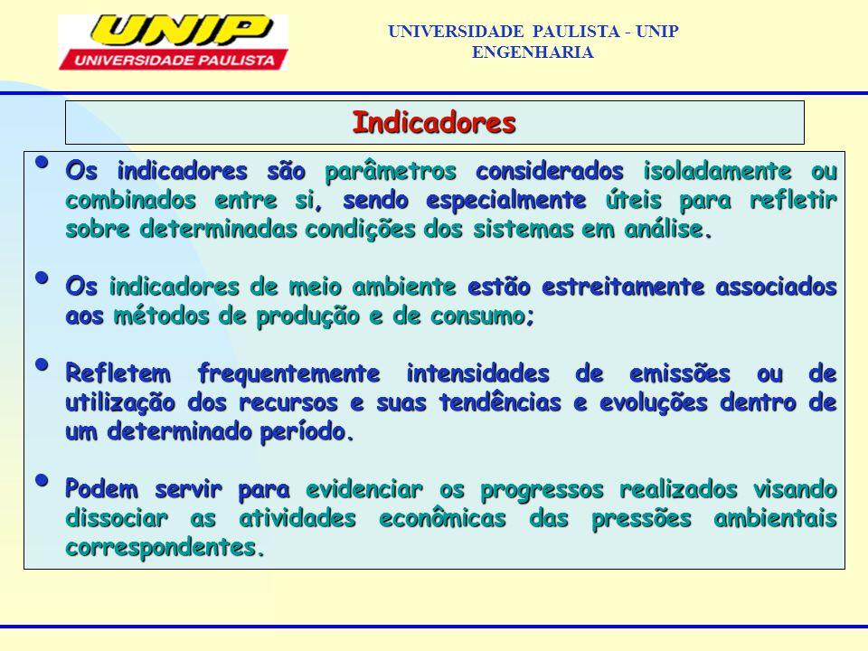 Os indicadores são parâmetros considerados isoladamente ou combinados entre si, sendo especialmente úteis para refletir sobre determinadas condições d