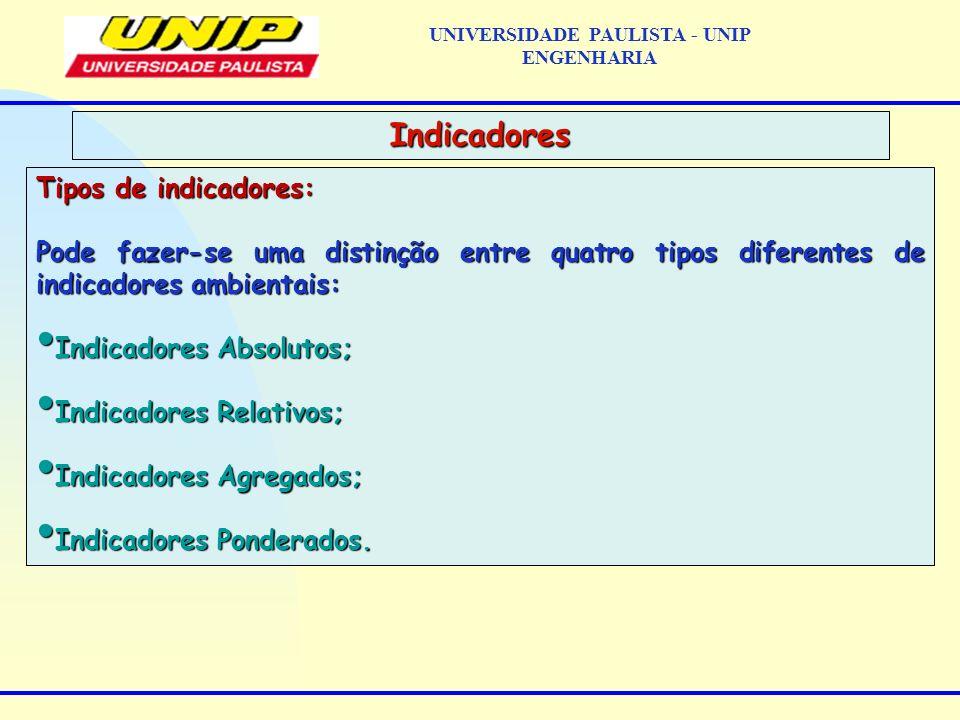Tipos de indicadores: Pode fazer-se uma distinção entre quatro tipos diferentes de indicadores ambientais: Indicadores Absolutos; Indicadores Absoluto