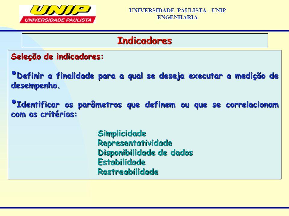 Seleção de indicadores: Definir a finalidade para a qual se deseja executar a medição de desempenho. Definir a finalidade para a qual se deseja execut