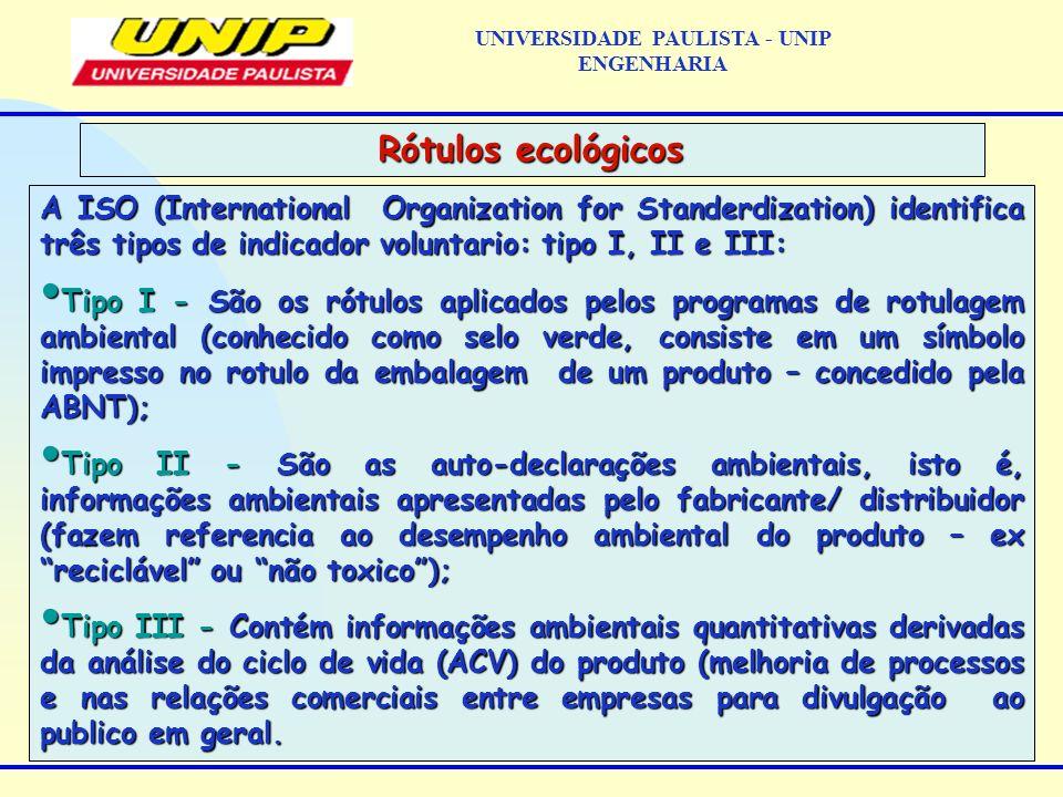 A ISO (International Organization for Standerdization) identifica três tipos de indicador voluntario: tipo I, II e III: Tipo I - São os rótulos aplica
