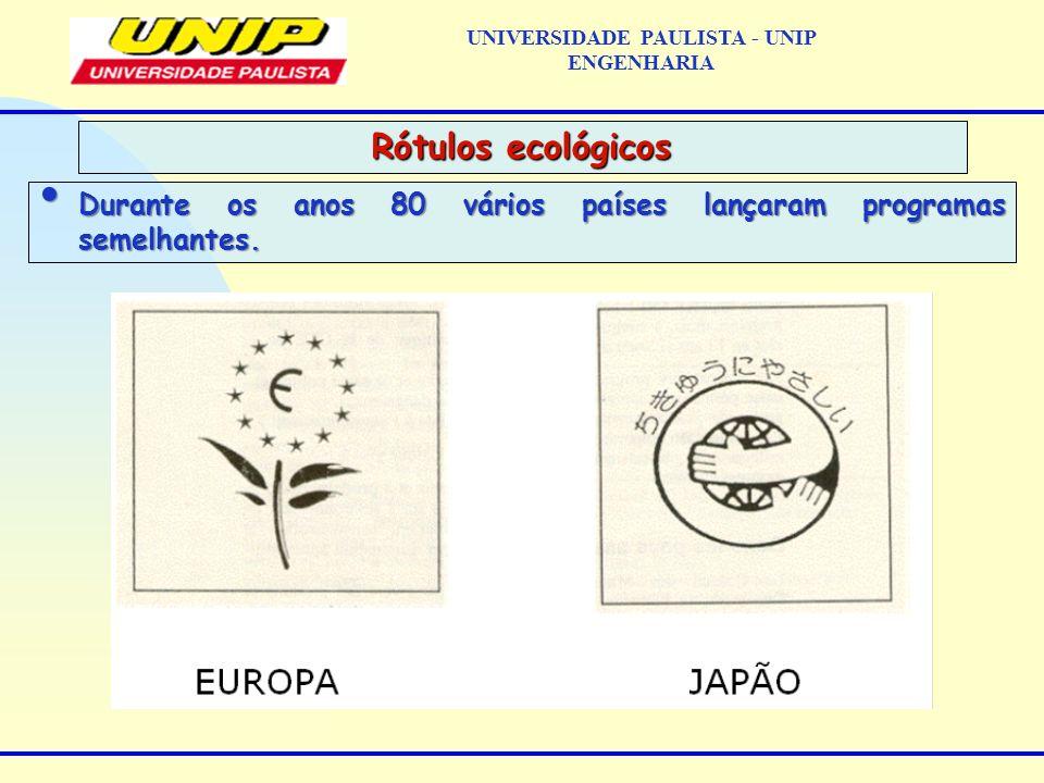 Durante os anos 80 vários países lançaram programas semelhantes. Durante os anos 80 vários países lançaram programas semelhantes. Rótulos ecológicos U