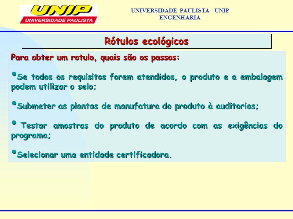 Para obter um rotulo, quais são os passos: Se todos os requisitos forem atendidos, o produto e a embalagem podem utilizar o selo; Se todos os requisit