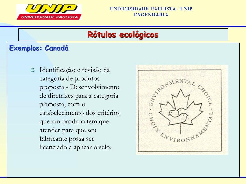 Exemplos: Canadá Rótulos ecológicos UNIVERSIDADE PAULISTA - UNIP ENGENHARIA