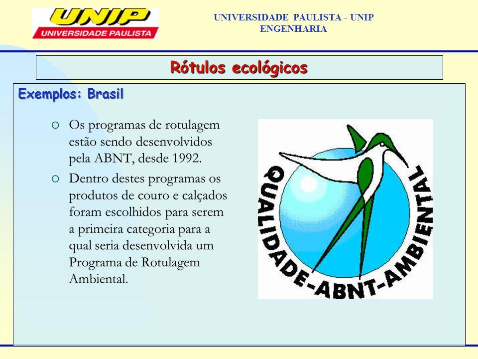 Exemplos: Brasil Rótulos ecológicos UNIVERSIDADE PAULISTA - UNIP ENGENHARIA