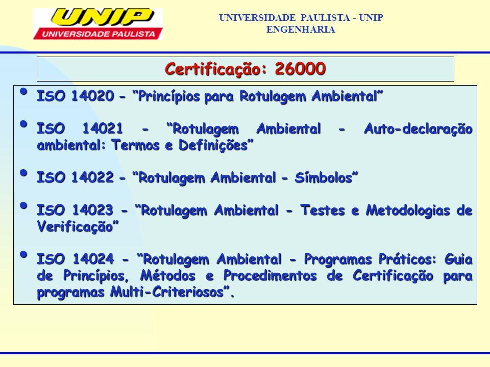 ISO 14020 - Princípios para Rotulagem Ambiental ISO 14020 - Princípios para Rotulagem Ambiental ISO 14021 - Rotulagem Ambiental - Auto-declaração ambi