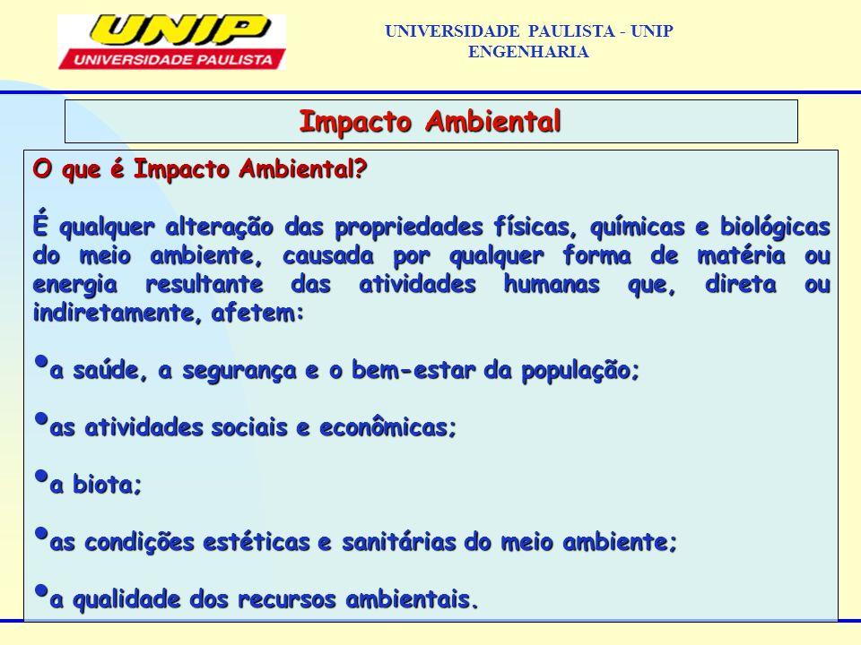 O que é Impacto Ambiental? É qualquer alteração das propriedades físicas, químicas e biológicas do meio ambiente, causada por qualquer forma de matéri
