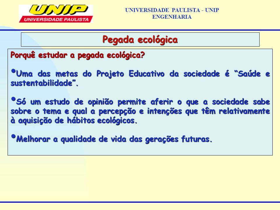 Porquê estudar a pegada ecológica? Uma das metas do Projeto Educativo da sociedade é Saúde e sustentabilidade. Uma das metas do Projeto Educativo da s
