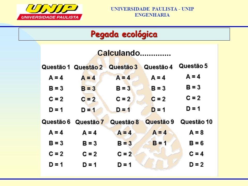 Pegada ecológica UNIVERSIDADE PAULISTA - UNIP ENGENHARIA