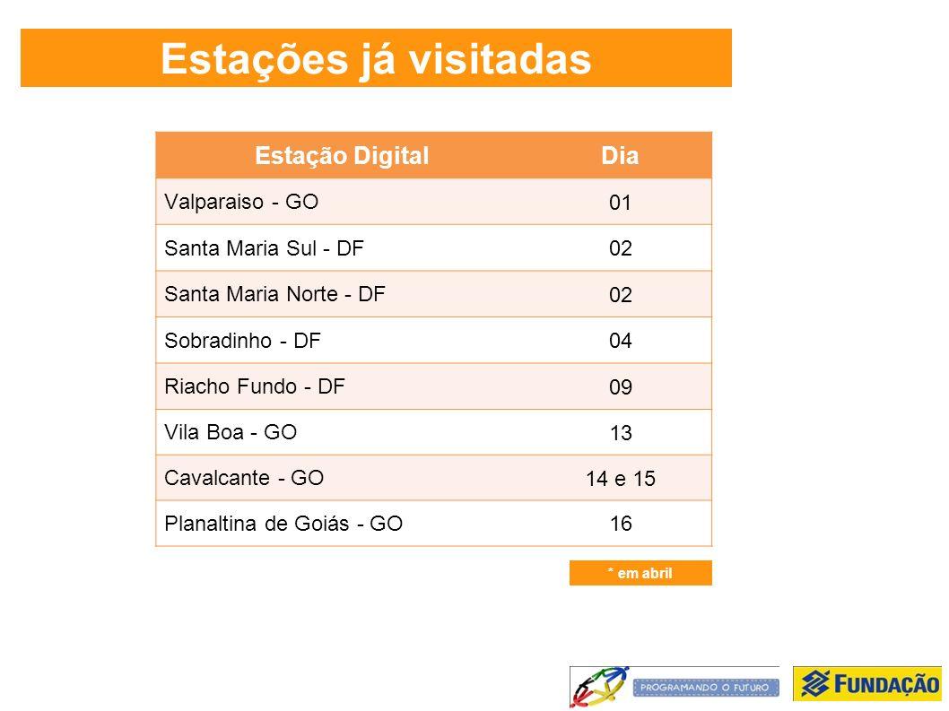 Estação DigitalDia Valparaiso - GO 01 Santa Maria Sul - DF 02 Santa Maria Norte - DF 02 Sobradinho - DF 04 Riacho Fundo - DF 09 Vila Boa - GO 13 Cavalcante - GO 14 e 15 Planaltina de Goiás - GO 16 Estações já visitadas * em abril