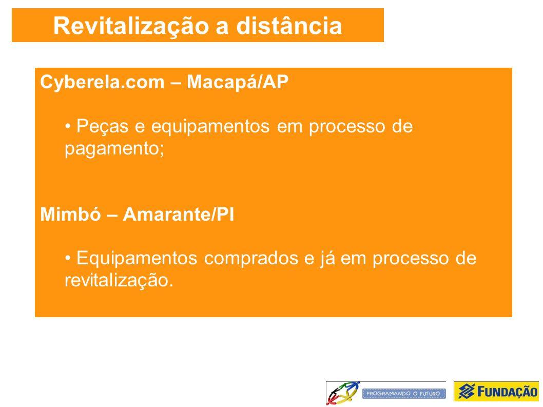 Revitalização a distância Cyberela.com – Macapá/AP Peças e equipamentos em processo de pagamento; Mimbó – Amarante/PI Equipamentos comprados e já em processo de revitalização.