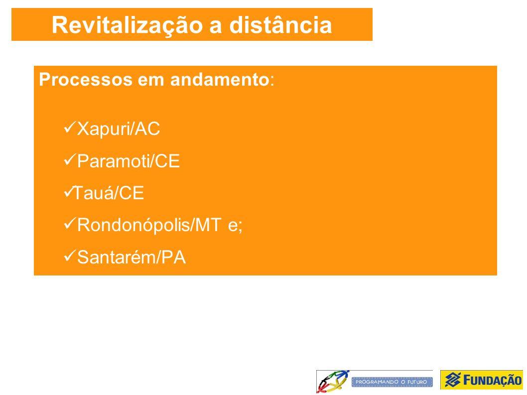 Revitalização a distância Processos em andamento: Xapuri/AC Paramoti/CE Tauá/CE Rondonópolis/MT e; Santarém/PA