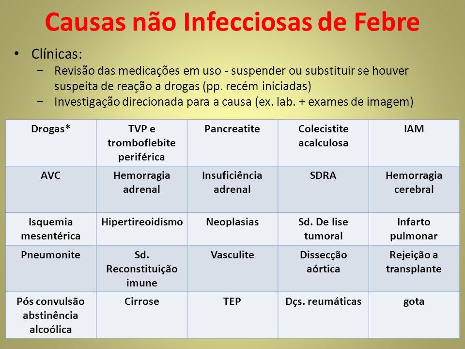 Drogas*TVP e tromboflebite periférica PancreatiteColecistite acalculosa IAM AVCHemorragia adrenal Insuficiência adrenal SDRAHemorragia cerebral Isquem