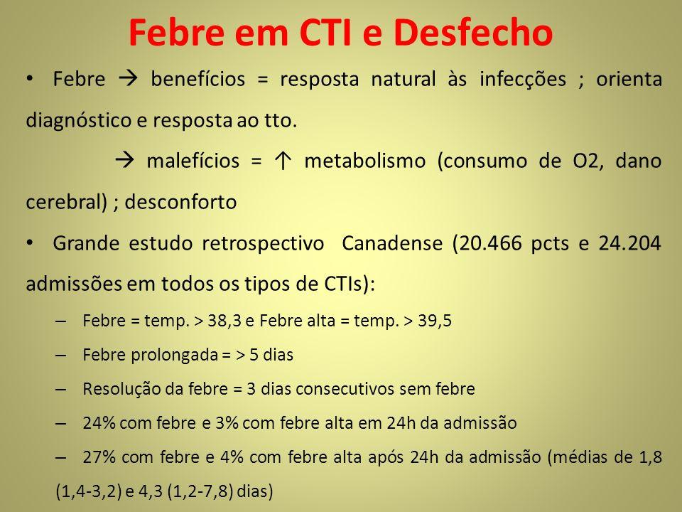Febre em CTI e Desfecho Febre benefícios = resposta natural às infecções ; orienta diagnóstico e resposta ao tto. malefícios = metabolismo (consumo de