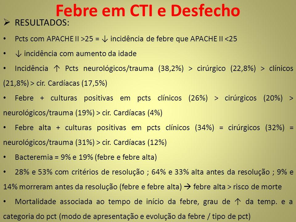 Febre em CTI e Desfecho RESULTADOS: Pcts com APACHE II >25 = incidência de febre que APACHE II <25 incidência com aumento da idade Incidência Pcts neurológicos/trauma (38,2%) > cirúrgico (22,8%) > clínicos (21,8%) > cir.