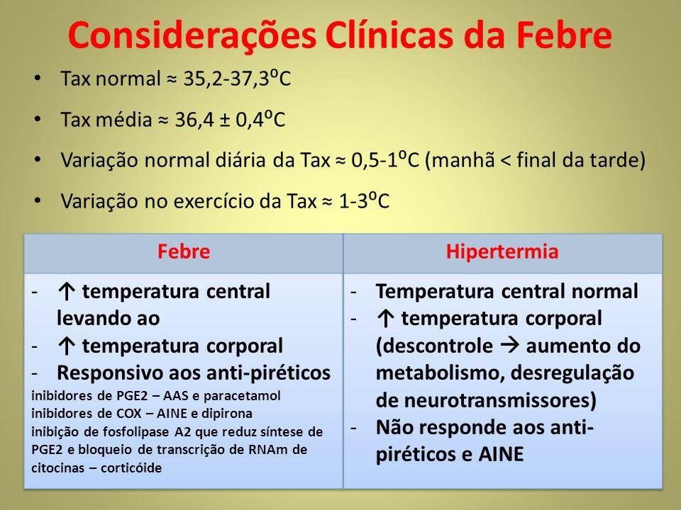Considerações Clínicas da Febre Tax normal 35,2-37,3C Tax média 36,4 ± 0,4C Variação normal diária da Tax 0,5-1C (manhã < final da tarde) Variação no exercício da Tax 1-3C