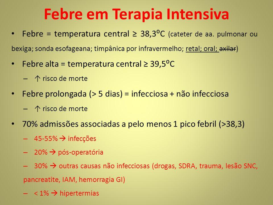 Febre em Terapia Intensiva Febre = temperatura central 38,3C (cateter de aa. pulmonar ou bexiga; sonda esofageana; timpânica por infravermelho; retal;