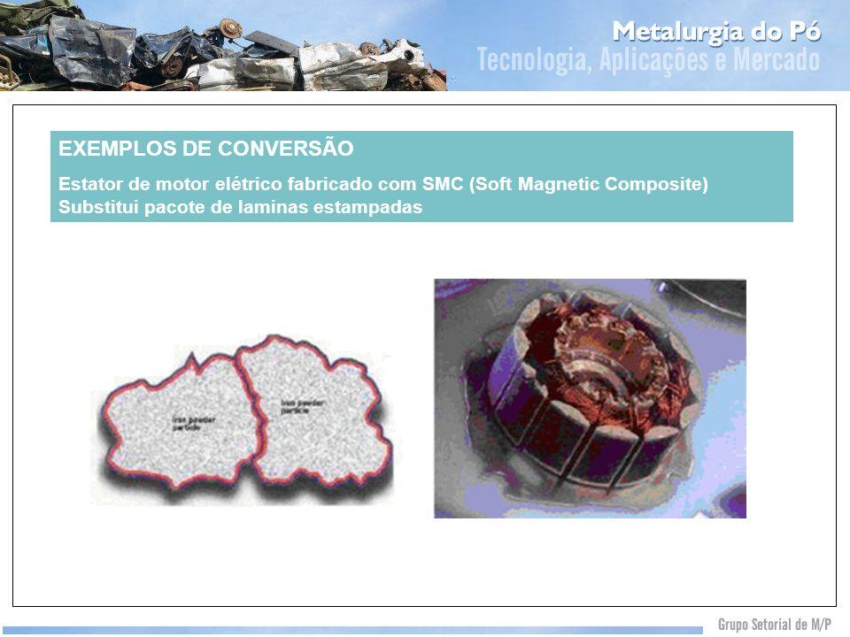 EXEMPLOS DE CONVERSÃO Estator de motor elétrico fabricado com SMC (Soft Magnetic Composite) Substitui pacote de laminas estampadas