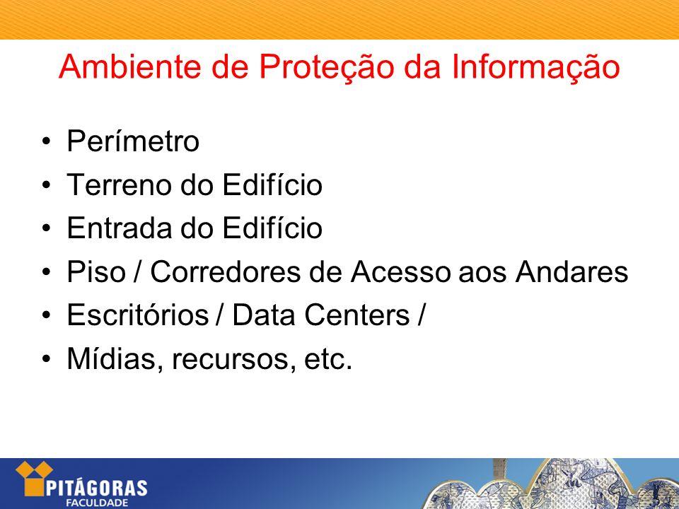 Ambiente de Proteção da Informação Perímetro Terreno do Edifício Entrada do Edifício Piso / Corredores de Acesso aos Andares Escritórios / Data Center