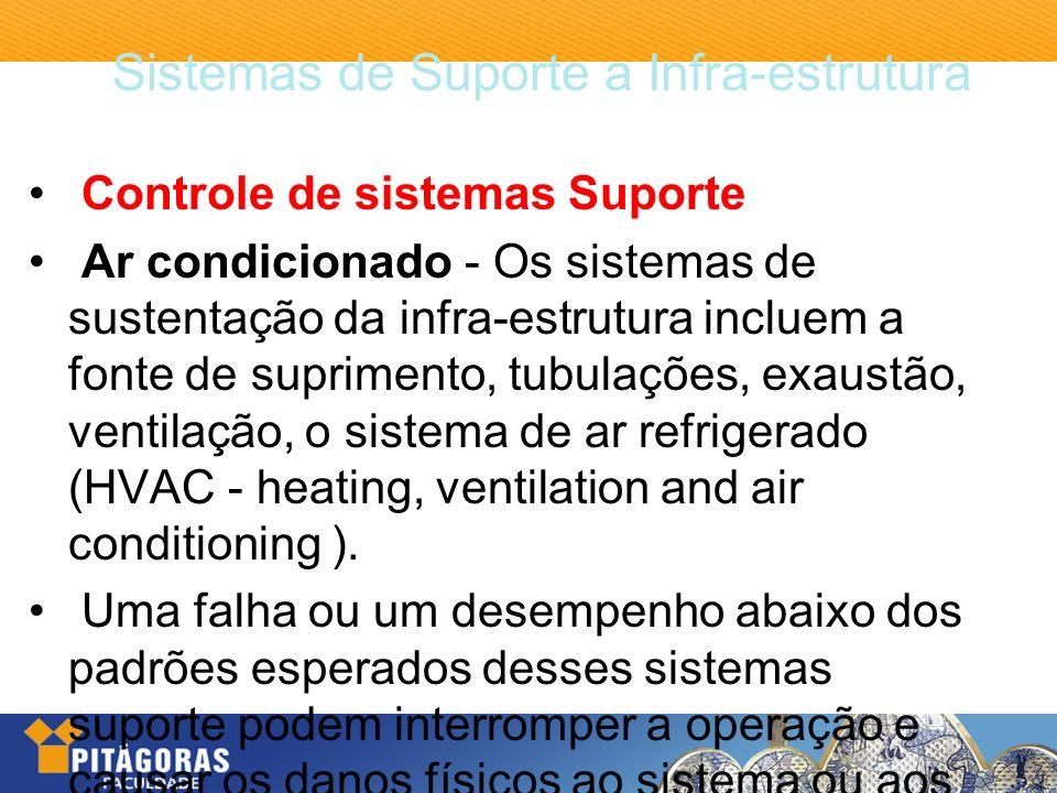 Sistemas de Suporte a Infra-estrutura Controle de sistemas Suporte Ar condicionado - Os sistemas de sustentação da infra-estrutura incluem a fonte de
