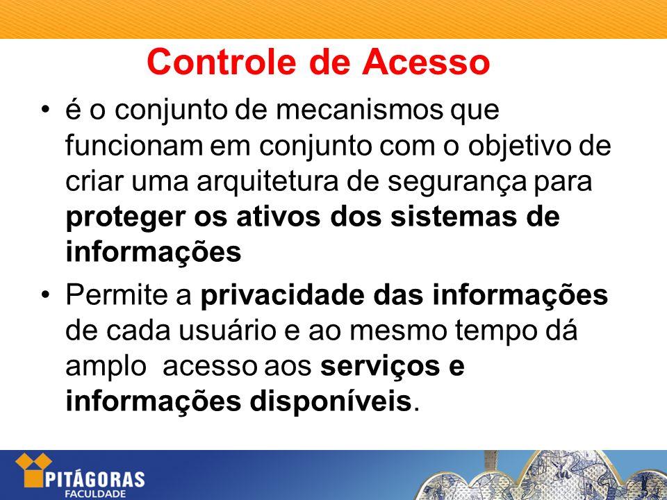 Controle de Acesso é o conjunto de mecanismos que funcionam em conjunto com o objetivo de criar uma arquitetura de segurança para proteger os ativos d