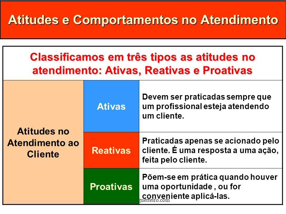 www.souguerreiro.com Atitudes e Comportamentos no Atendimento Classificamos em três tipos as atitudes no atendimento: Ativas, Reativas e Proativas Ati