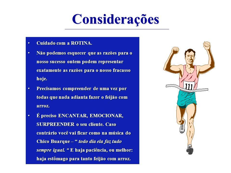 www.souguerreiro.com Considerações Cuidado com a ROTINA.Cuidado com a ROTINA. Não podemos esquecer que as razões para o nosso sucesso ontem podem repr