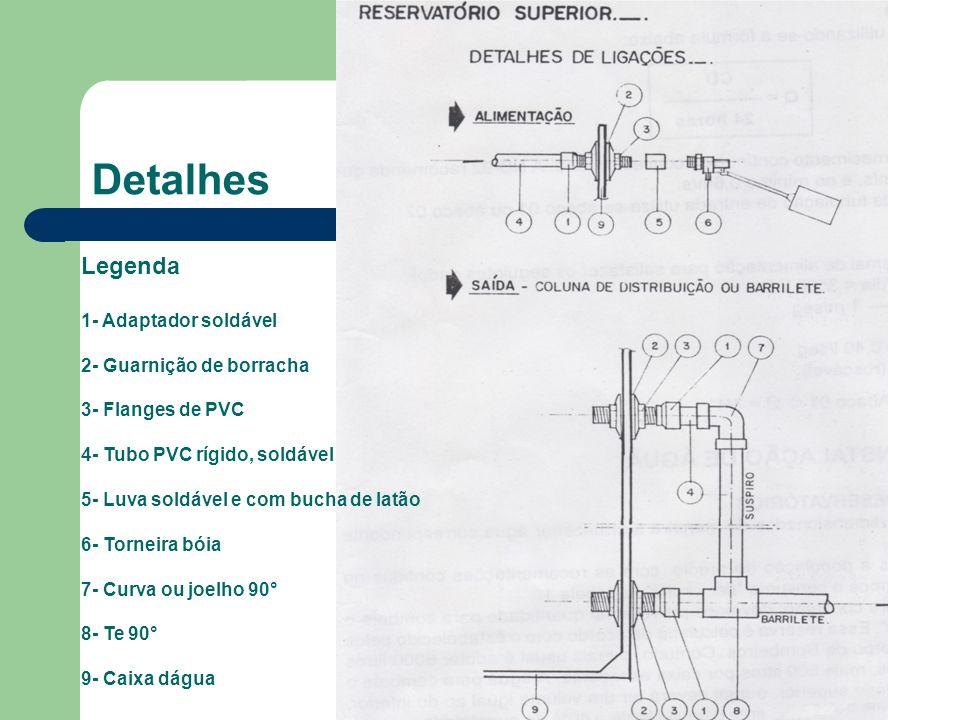 Detalhes Legenda 1- Adaptador soldável 2- Guarnição de borracha 3- Flanges de PVC 4- Tubo PVC rígido, soldável 5- Luva soldável e com bucha de latão 6