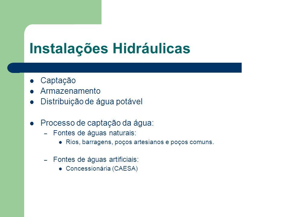 Instalações Hidráulicas Captação Armazenamento Distribuição de água potável Processo de captação da água: – Fontes de águas naturais: Rios, barragens, poços artesianos e poços comuns.