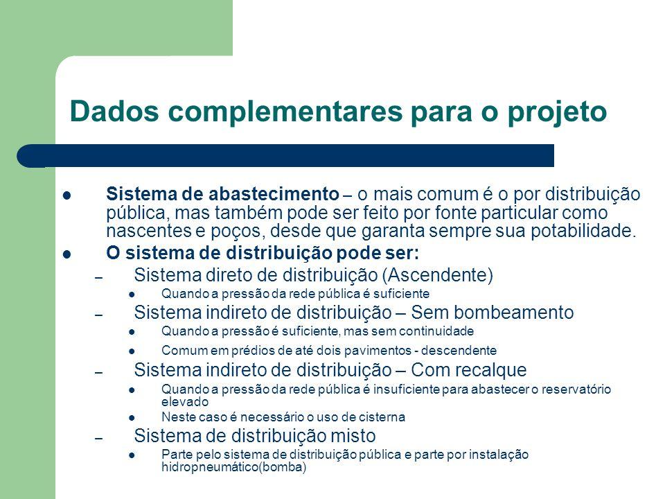 Dados complementares para o projeto Sistema de abastecimento – o mais comum é o por distribuição pública, mas também pode ser feito por fonte particular como nascentes e poços, desde que garanta sempre sua potabilidade.