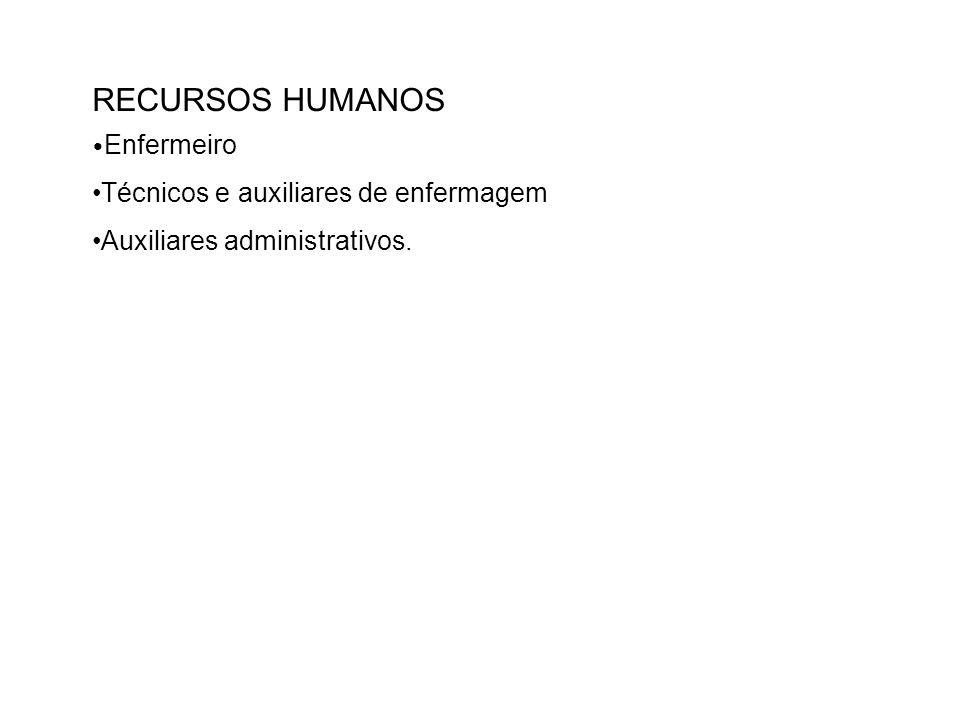 RECURSOS HUMANOS Enfermeiro Técnicos e auxiliares de enfermagem Auxiliares administrativos.