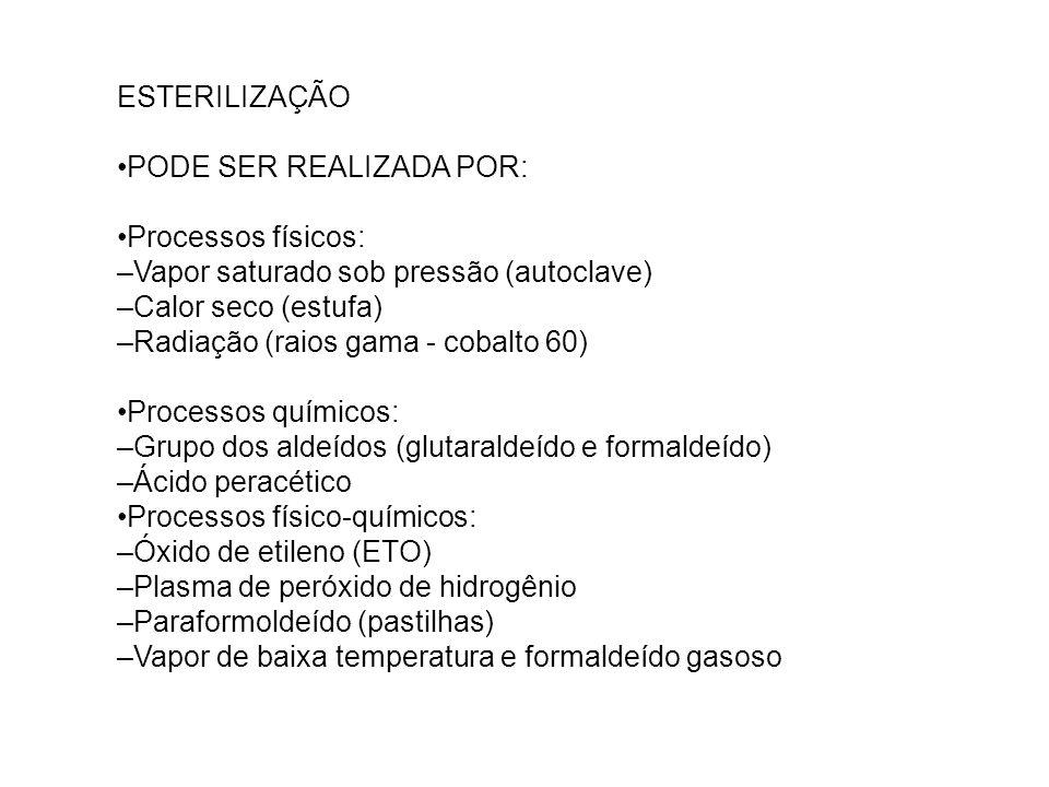 ESTERILIZAÇÃO PODE SER REALIZADA POR: Processos físicos: –Vapor saturado sob pressão (autoclave) –Calor seco (estufa) –Radiação (raios gama - cobalto