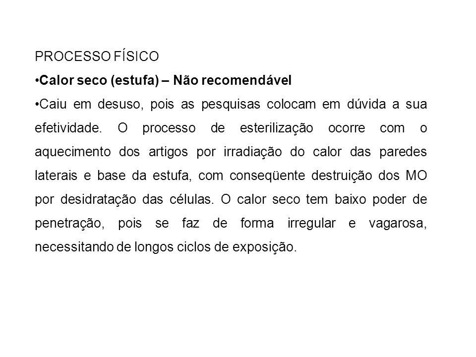 PROCESSO FÍSICO Calor seco (estufa) – Não recomendável Caiu em desuso, pois as pesquisas colocam em dúvida a sua efetividade. O processo de esteriliza