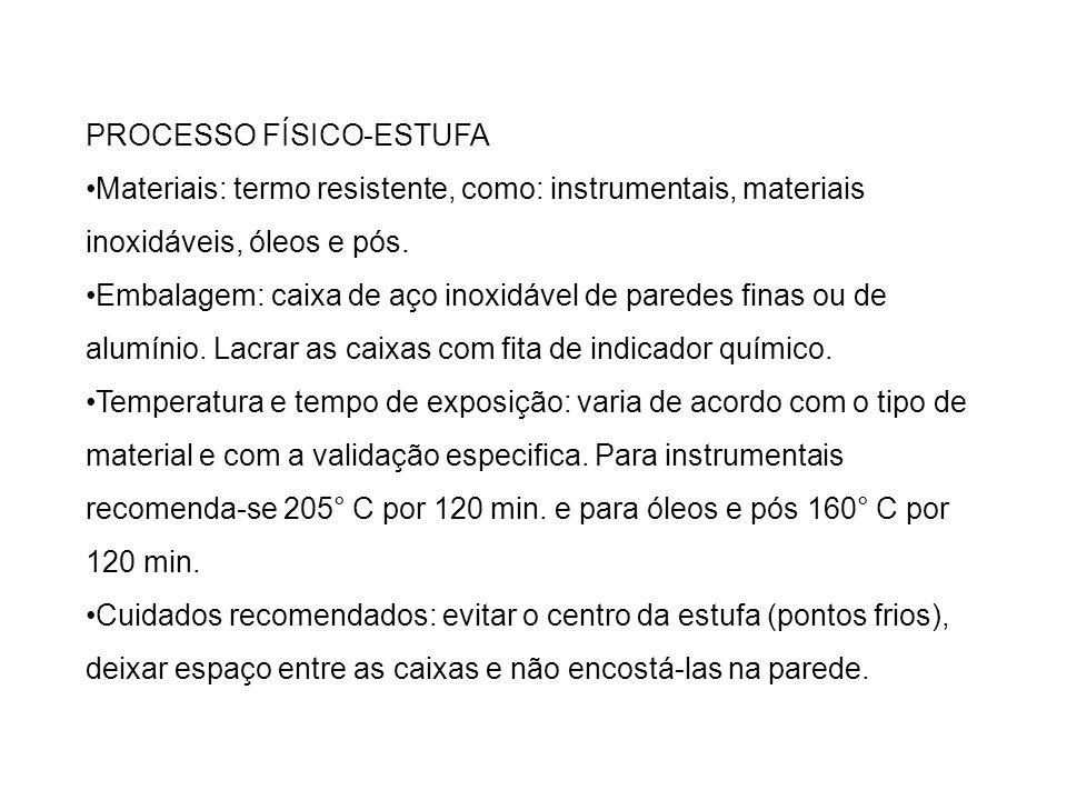 PROCESSO FÍSICO-ESTUFA Materiais: termo resistente, como: instrumentais, materiais inoxidáveis, óleos e pós. Embalagem: caixa de aço inoxidável de par