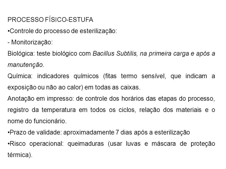 PROCESSO FÍSICO-ESTUFA Controle do processo de esterilização: - Monitorização: Biológica: teste biológico com Bacillus Subtilis, na primeira carga e a