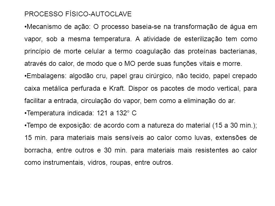 PROCESSO FÍSICO-AUTOCLAVE Mecanismo de ação: O processo baseia-se na transformação de água em vapor, sob a mesma temperatura. A atividade de esteriliz