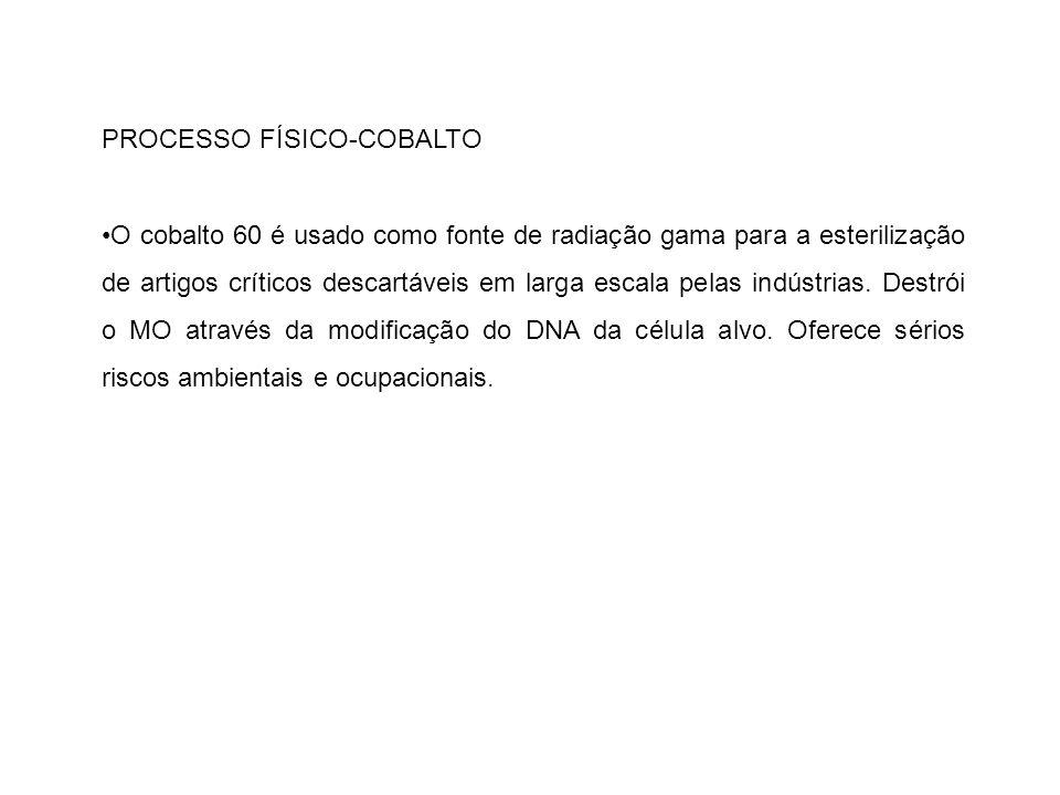 PROCESSO FÍSICO-COBALTO O cobalto 60 é usado como fonte de radiação gama para a esterilização de artigos críticos descartáveis em larga escala pelas i