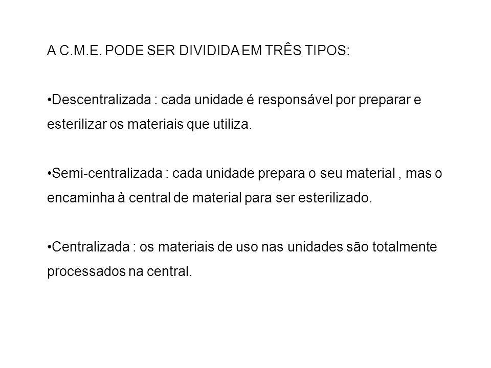A C.M.E. PODE SER DIVIDIDA EM TRÊS TIPOS: Descentralizada : cada unidade é responsável por preparar e esterilizar os materiais que utiliza. Semi-centr