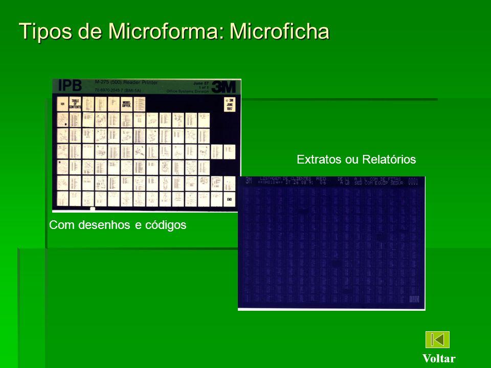 Tipos de Microforma: Microficha Voltar Com desenhos e códigos Extratos ou Relatórios