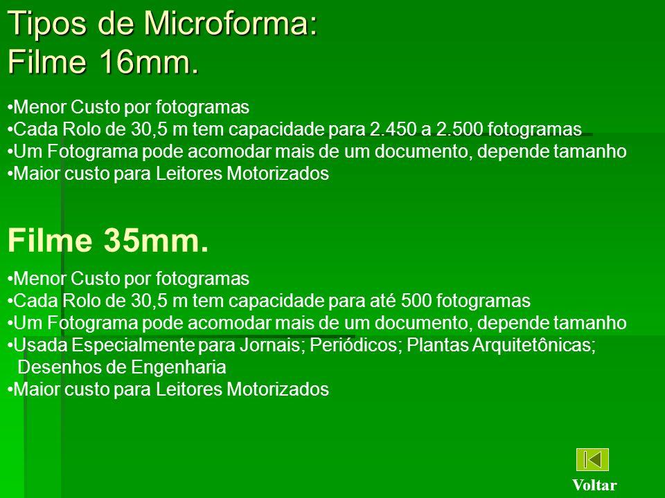 Tipos de Microforma: Filme 16mm. Filme 35mm. Menor Custo por fotogramas Cada Rolo de 30,5 m tem capacidade para 2.450 a 2.500 fotogramas Um Fotograma